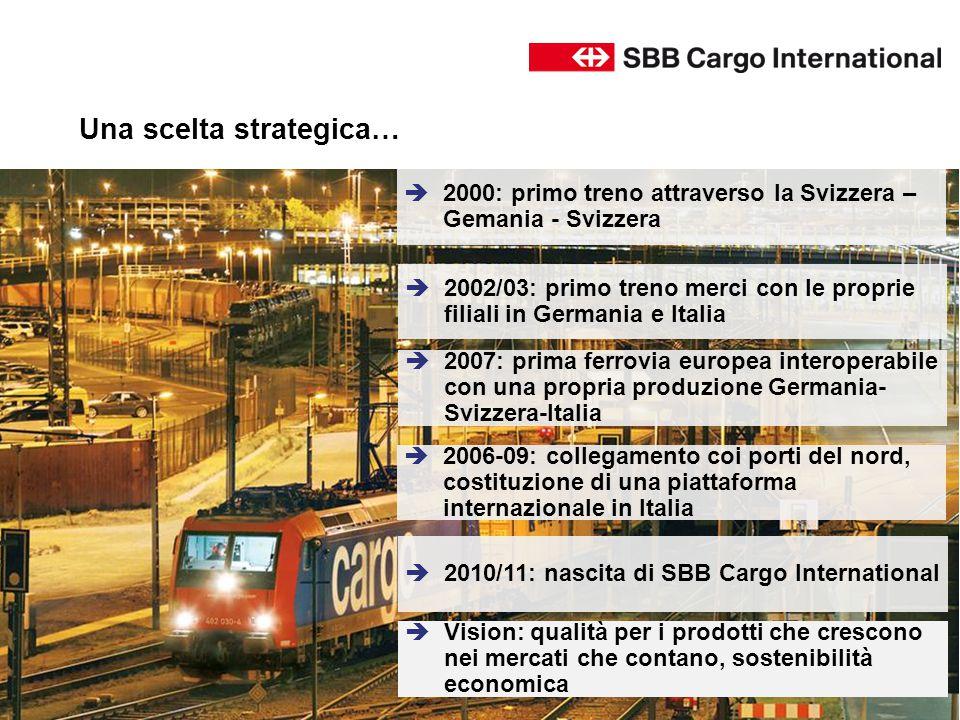 Una scelta strategica…  2002/03: primo treno merci con le proprie filiali in Germania e Italia  2000: primo treno attraverso la Svizzera – Gemania -