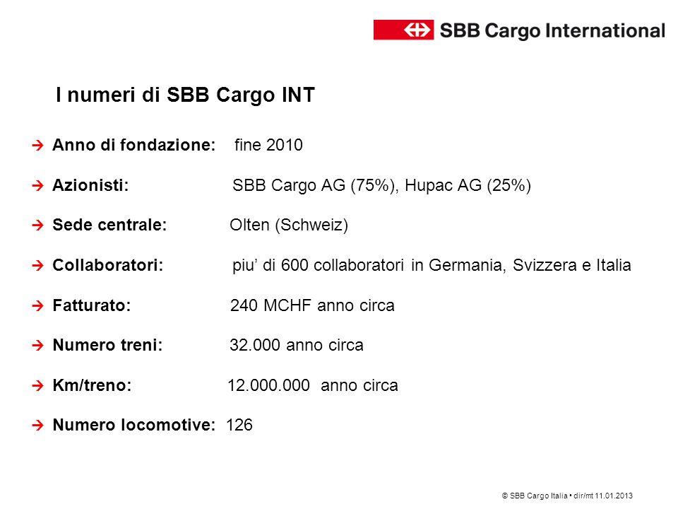 I numeri di SBB Cargo INT  Anno di fondazione:fine 2010  Azionisti: SBB Cargo AG (75%), Hupac AG (25%)  Sede centrale: Olten (Schweiz)  Collaborat