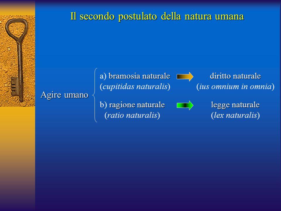legge naturale (lex naturalis) Il secondo postulato della natura umana Agire umano bramosia naturale a) bramosia naturale (cupitidas naturalis) ragione naturale b) ragione naturale (ratio naturalis) diritto naturale (ius omnium in omnia)