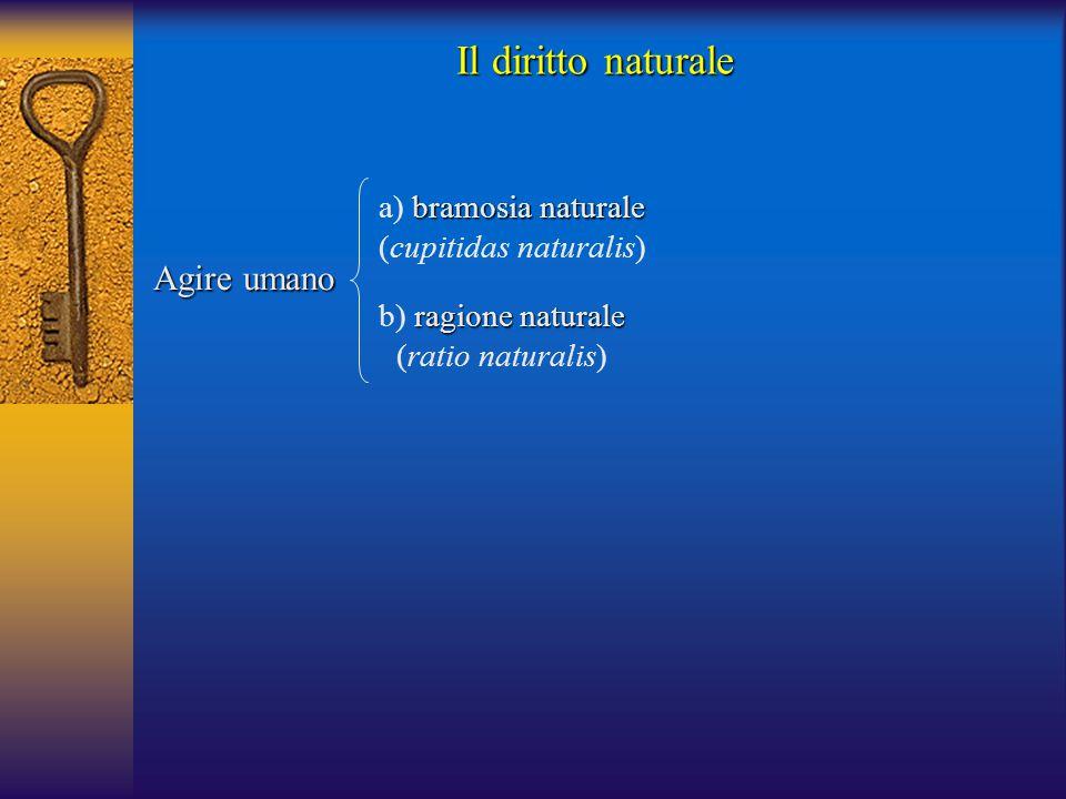 Agire umano bramosia naturale a) bramosia naturale (cupitidas naturalis) ragione naturale b) ragione naturale (ratio naturalis) Il diritto naturale