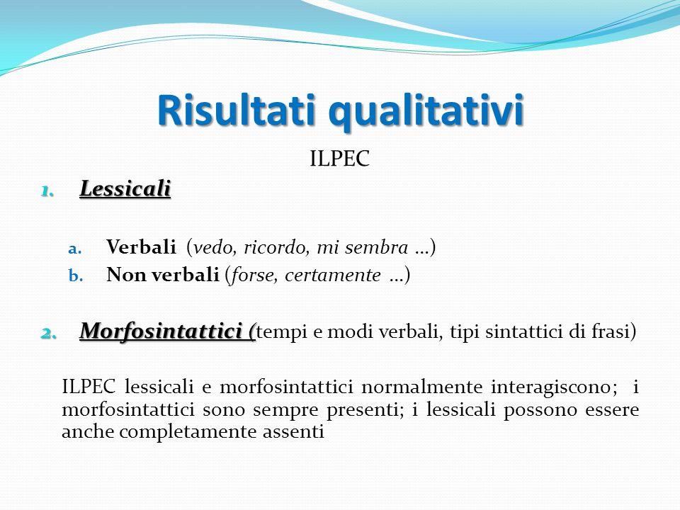 Risultati qualitativi ILPEC 1.Lessicali a. Verbali (vedo, ricordo, mi sembra …) b.