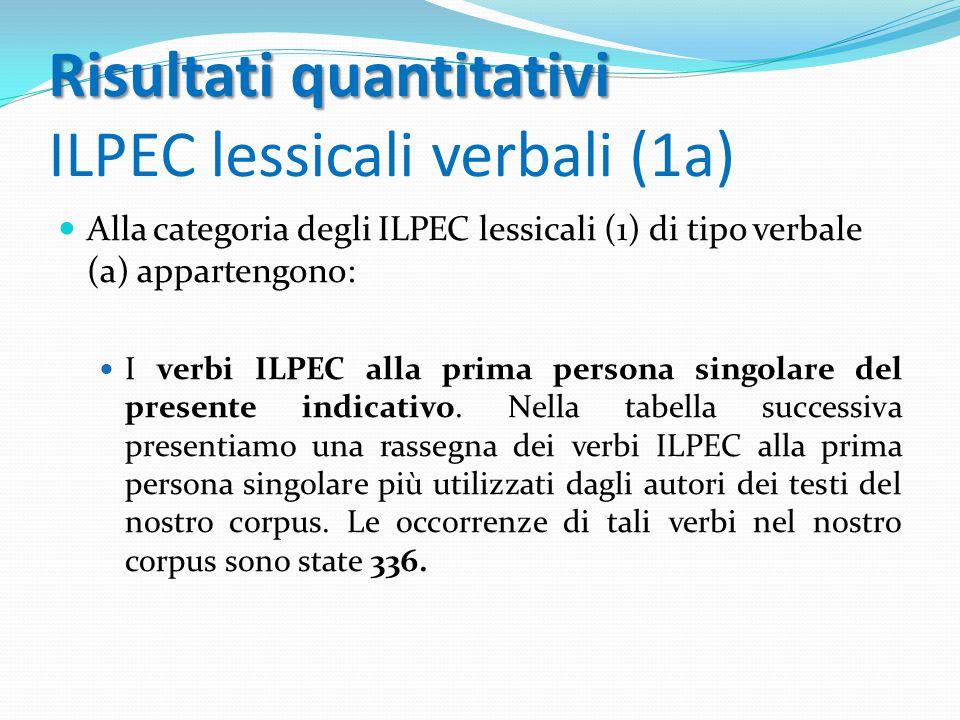 Risultati quantitativi Risultati quantitativi ILPEC lessicali verbali (1a) Alla categoria degli ILPEC lessicali (1) di tipo verbale (a) appartengono: I verbi ILPEC alla prima persona singolare del presente indicativo.