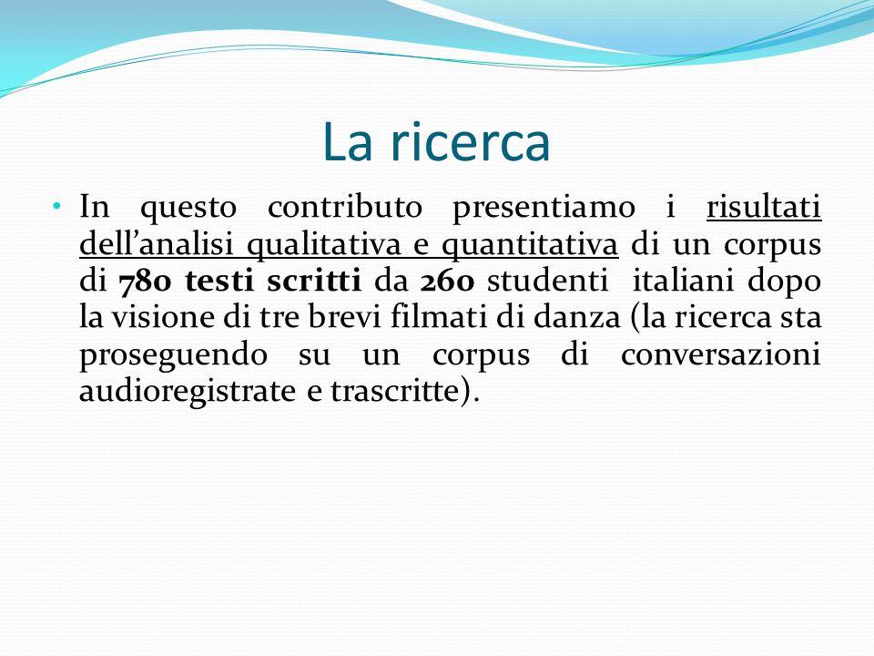 La ricerca In questo contributo presentiamo i risultati dell'analisi qualitativa e quantitativa di un corpus di 780 testi scritti da 260 studenti italiani dopo la visione di tre brevi filmati di danza (la ricerca sta proseguendo su un corpus di conversazioni audioregistrate e trascritte).