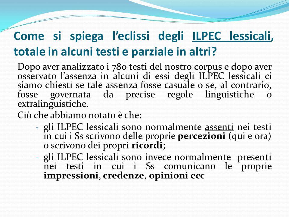 Come si spiega l'eclissi degli ILPEC lessicali, totale in alcuni testi e parziale in altri.