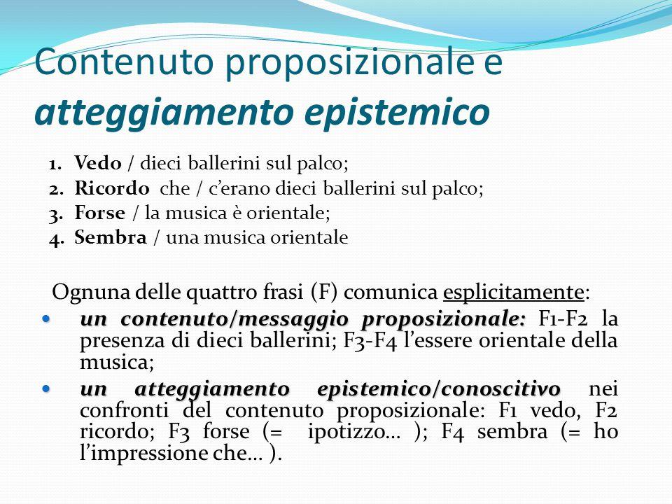 Contenuto proposizionale e atteggiamento epistemico Ognuna delle quattro frasi (F) comunica esplicitamente: un contenuto/messaggio proposizionale: un contenuto/messaggio proposizionale: F1-F2 la presenza di dieci ballerini; F3-F4 l'essere orientale della musica; un atteggiamento epistemico/conoscitivo un atteggiamento epistemico/conoscitivo nei confronti del contenuto proposizionale: F1 vedo, F2 ricordo; F3 forse (= ipotizzo… ); F4 sembra (= ho l'impressione che… ).