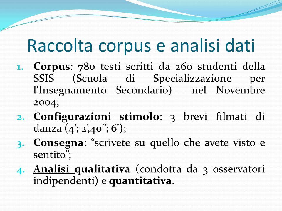 Raccolta corpus e analisi dati 1.
