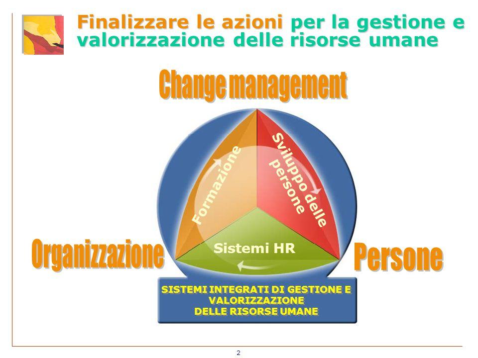 2 Sviluppo delle persone Sistemi HR Formazione SISTEMI INTEGRATI DI GESTIONE E VALORIZZAZIONE DELLE RISORSE UMANE Finalizzare le azioni per la gestione e valorizzazione delle risorse umane