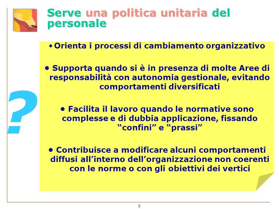 6 Perchè Perchè Indirizzo politico- istituzionale (vision) Programmi e Direttive (strategia) Politiche del personale (policy) Recuperare uno spazio decisionale per le Policy di sviluppo delle risorse umane Gestione (operation) Come