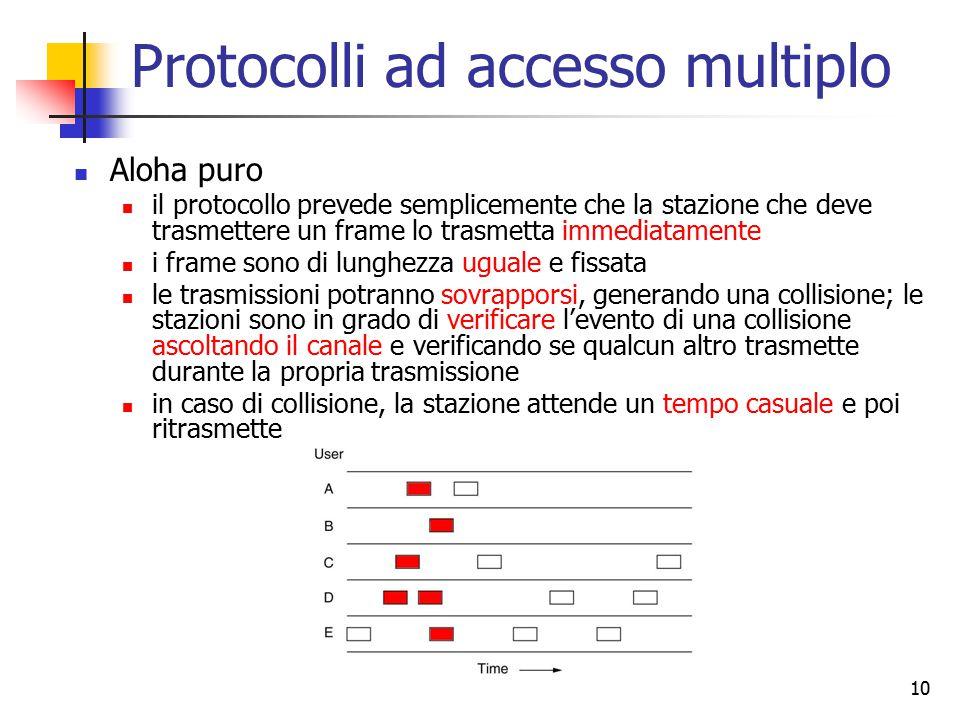 10 Protocolli ad accesso multiplo Aloha puro il protocollo prevede semplicemente che la stazione che deve trasmettere un frame lo trasmetta immediatam