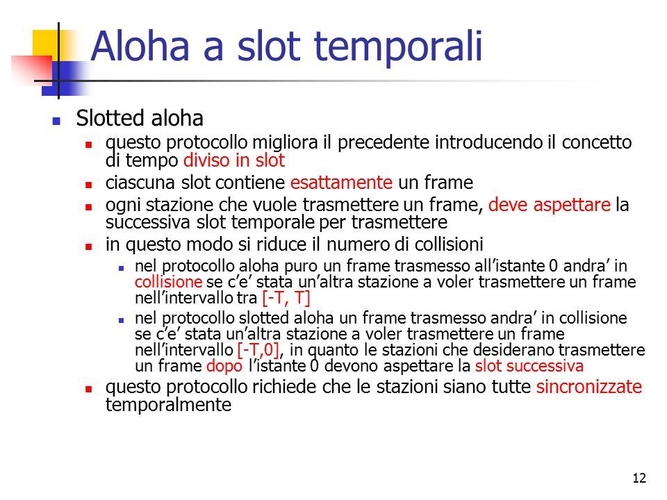 12 Aloha a slot temporali Slotted aloha questo protocollo migliora il precedente introducendo il concetto di tempo diviso in slot ciascuna slot contie