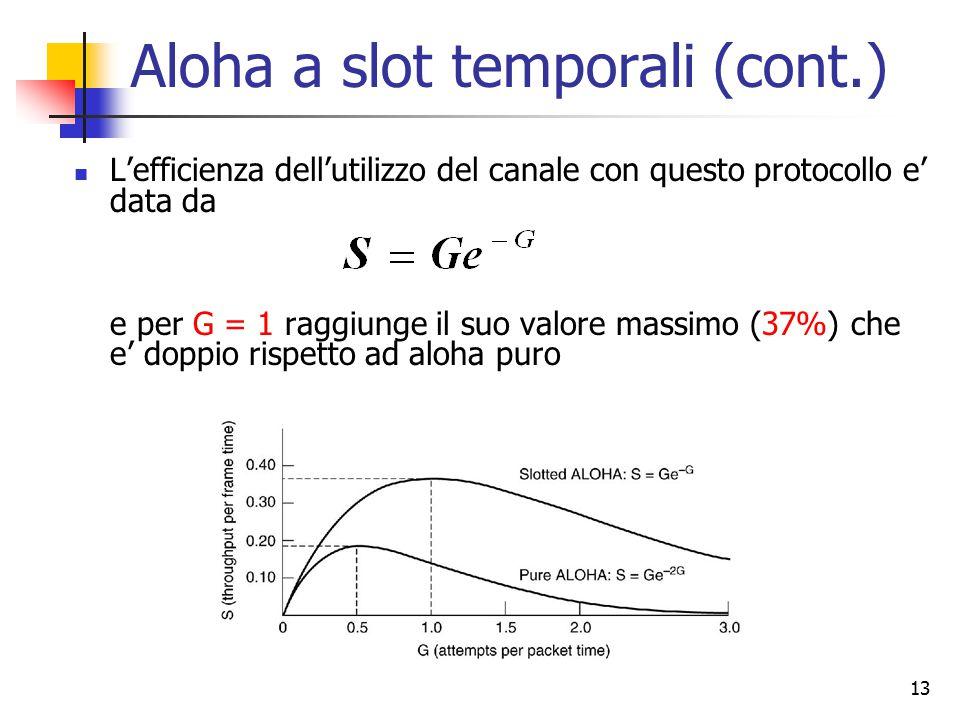 13 Aloha a slot temporali (cont.) L'efficienza dell'utilizzo del canale con questo protocollo e' data da e per G = 1 raggiunge il suo valore massimo (