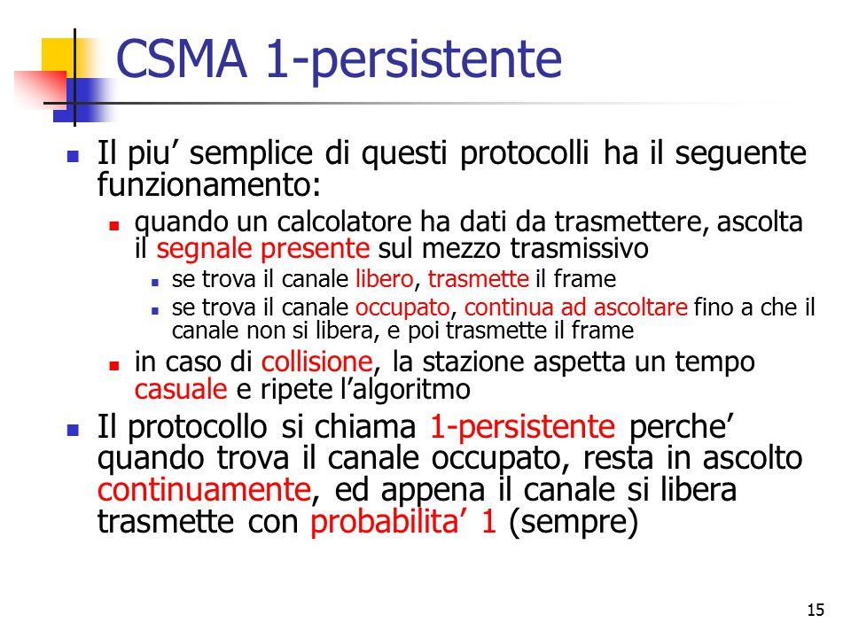 15 CSMA 1-persistente Il piu' semplice di questi protocolli ha il seguente funzionamento: quando un calcolatore ha dati da trasmettere, ascolta il seg
