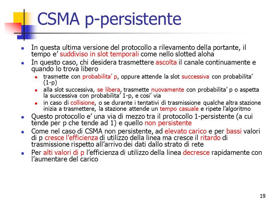 19 CSMA p-persistente In questa ultima versione del protocollo a rilevamento della portante, il tempo e' suddiviso in slot temporali come nello slotte