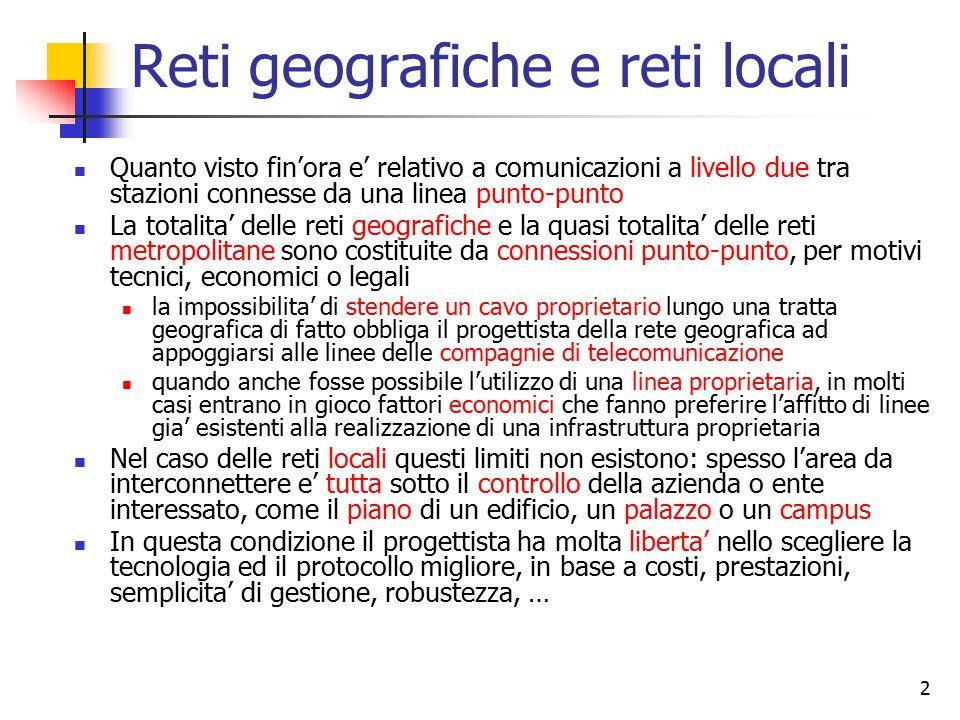 2 Reti geografiche e reti locali Quanto visto fin'ora e' relativo a comunicazioni a livello due tra stazioni connesse da una linea punto-punto La tota