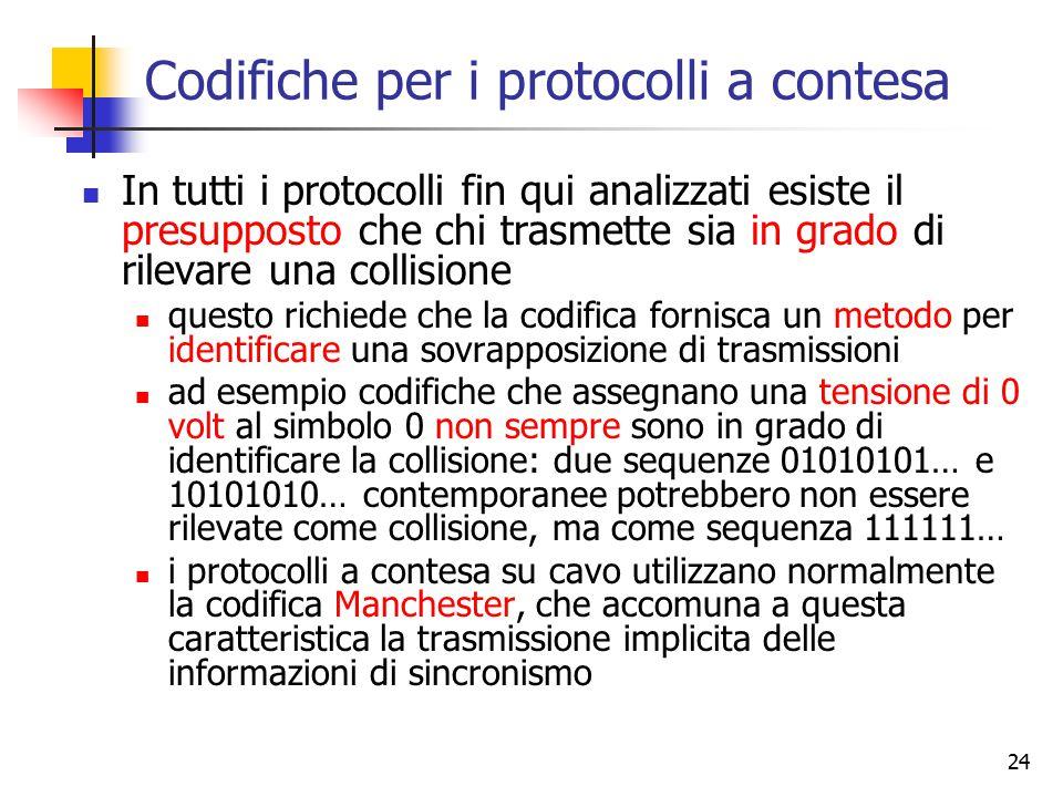 24 Codifiche per i protocolli a contesa In tutti i protocolli fin qui analizzati esiste il presupposto che chi trasmette sia in grado di rilevare una