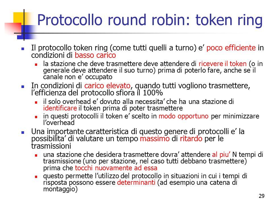29 Protocollo round robin: token ring Il protocollo token ring (come tutti quelli a turno) e' poco efficiente in condizioni di basso carico la stazion
