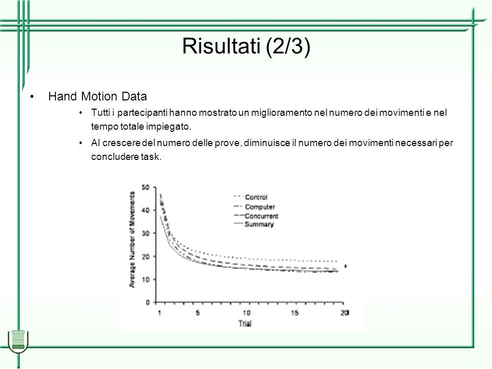 Risultati (2/3) Hand Motion Data Tutti i partecipanti hanno mostrato un miglioramento nel numero dei movimenti e nel tempo totale impiegato.