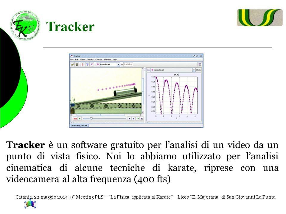 """Catania, 22 maggio 2014- 9° Meeting PLS – """"La Fisica applicata al Karate"""" – Liceo """"E. Majorana"""" di San Giovanni La Punta Tracker Tracker è un software"""
