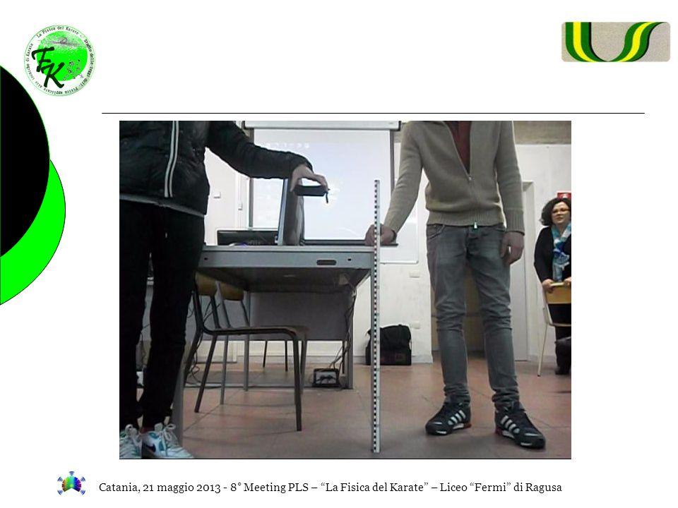 """Catania, 21 maggio 2013 - 8° Meeting PLS – """"La Fisica del Karate"""" – Liceo """"Fermi"""" di Ragusa"""