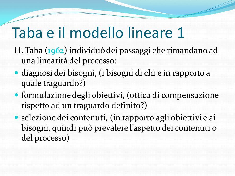 Taba e il modello lineare 1 H. Taba (1962) individuò dei passaggi che rimandano ad una linearità del processo: diagnosi dei bisogni, (i bisogni di chi