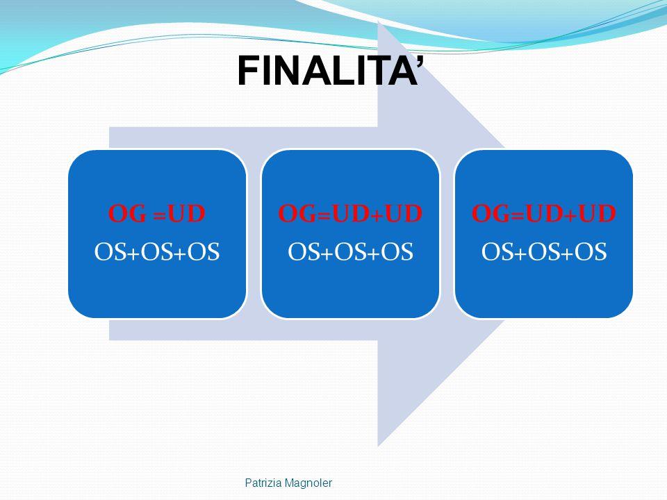 OG =UD OS+OS+OS OG=UD+UD OS+OS+OS OG=UD+UD OS+OS+OS FINALITA'