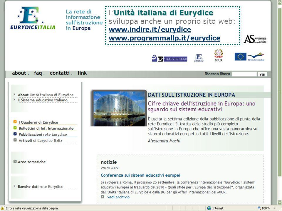 Unità italiana di Eurydice L'Unità italiana di Eurydice sviluppa anche un proprio sito web: www.indire.it/eurydice www.programmallp.it/eurydice