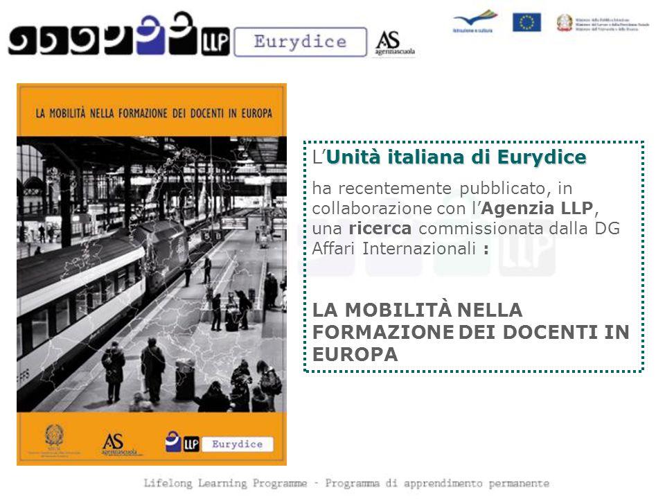 Unità italiana di Eurydice L'Unità italiana di Eurydice ha recentemente pubblicato, in collaborazione con l'Agenzia LLP, una ricerca commissionata dalla DG Affari Internazionali : LA MOBILITÀ NELLA FORMAZIONE DEI DOCENTI IN EUROPA