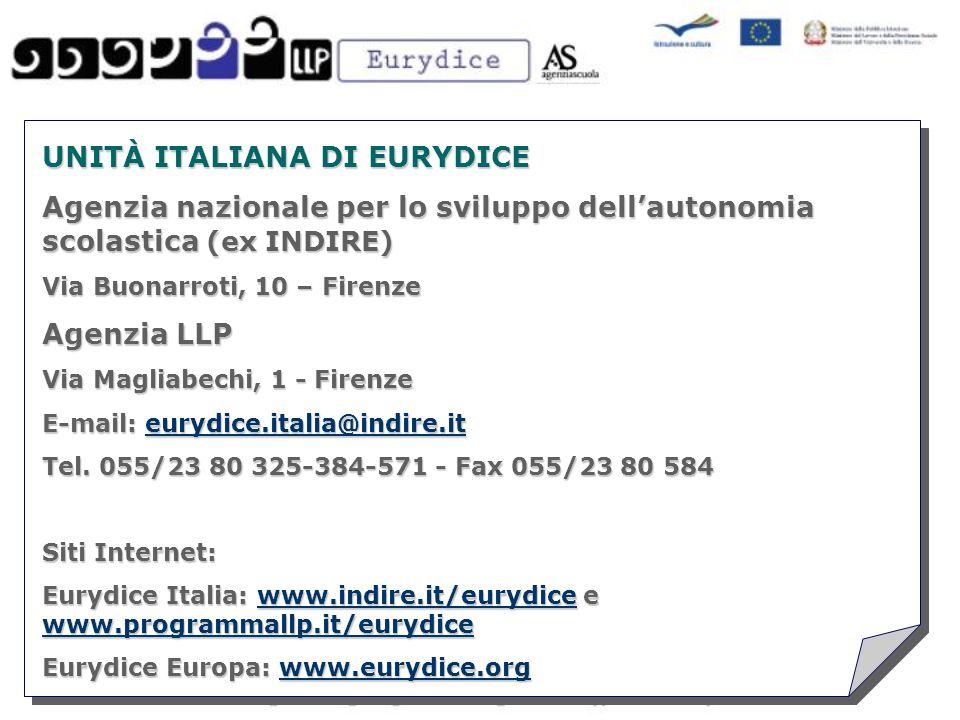 UNITÀ ITALIANA DI EURYDICE Agenzia nazionale per lo sviluppo dell'autonomia scolastica (ex INDIRE) Via Buonarroti, 10 – Firenze Agenzia LLP Via Magliabechi, 1 - Firenze E-mail: eurydice.italia@indire.it eurydice.italia@indire.it Tel.