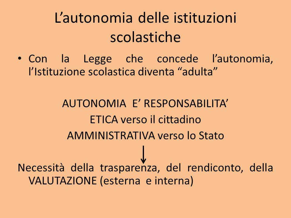 L'autonomia delle istituzioni scolastiche Con la Legge che concede l'autonomia, l'Istituzione scolastica diventa adulta AUTONOMIA E' RESPONSABILITA' ETICA verso il cittadino AMMINISTRATIVA verso lo Stato Necessità della trasparenza, del rendiconto, della VALUTAZIONE (esterna e interna)