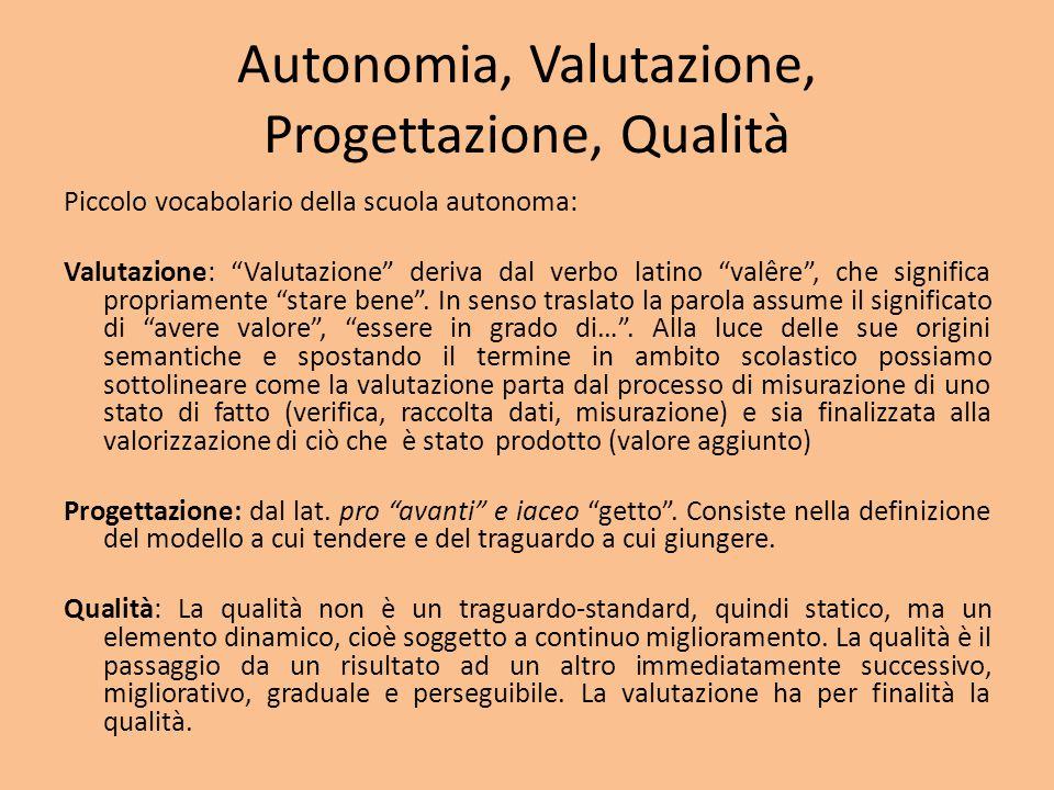 Autonomia, Valutazione, Progettazione, Qualità Piccolo vocabolario della scuola autonoma: Valutazione: Valutazione deriva dal verbo latino valêre , che significa propriamente stare bene .