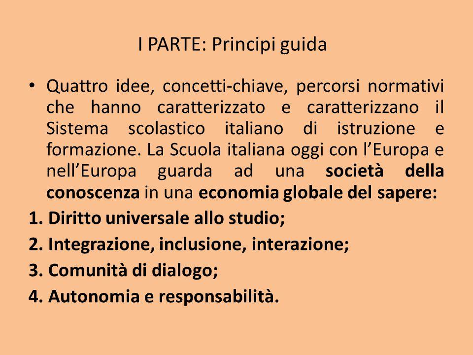 Quattro idee, concetti-chiave, percorsi normativi che hanno caratterizzato e caratterizzano il Sistema scolastico italiano di istruzione e formazione.