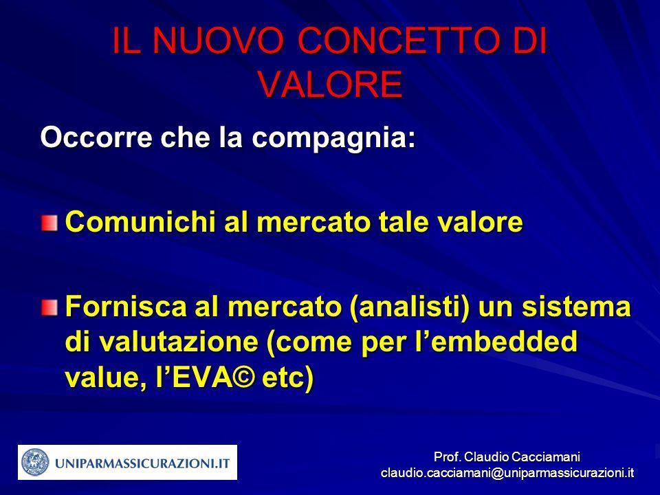 Prof. Claudio Cacciamani claudio.cacciamani@uniparmassicurazioni.it IL NUOVO CONCETTO DI VALORE Occorre che la compagnia: Comunichi al mercato tale va