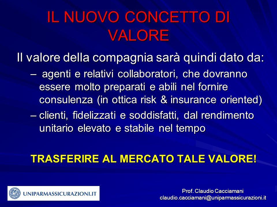Prof. Claudio Cacciamani claudio.cacciamani@uniparmassicurazioni.it IL NUOVO CONCETTO DI VALORE Il valore della compagnia sarà quindi dato da: – agent