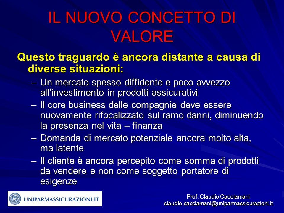 Prof. Claudio Cacciamani claudio.cacciamani@uniparmassicurazioni.it IL NUOVO CONCETTO DI VALORE Questo traguardo è ancora distante a causa di diverse