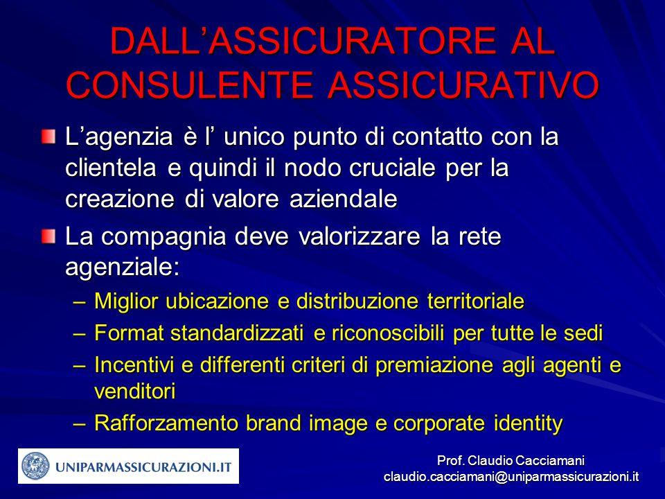 Prof. Claudio Cacciamani claudio.cacciamani@uniparmassicurazioni.it DALL'ASSICURATORE AL CONSULENTE ASSICURATIVO L'agenzia è l' unico punto di contatt