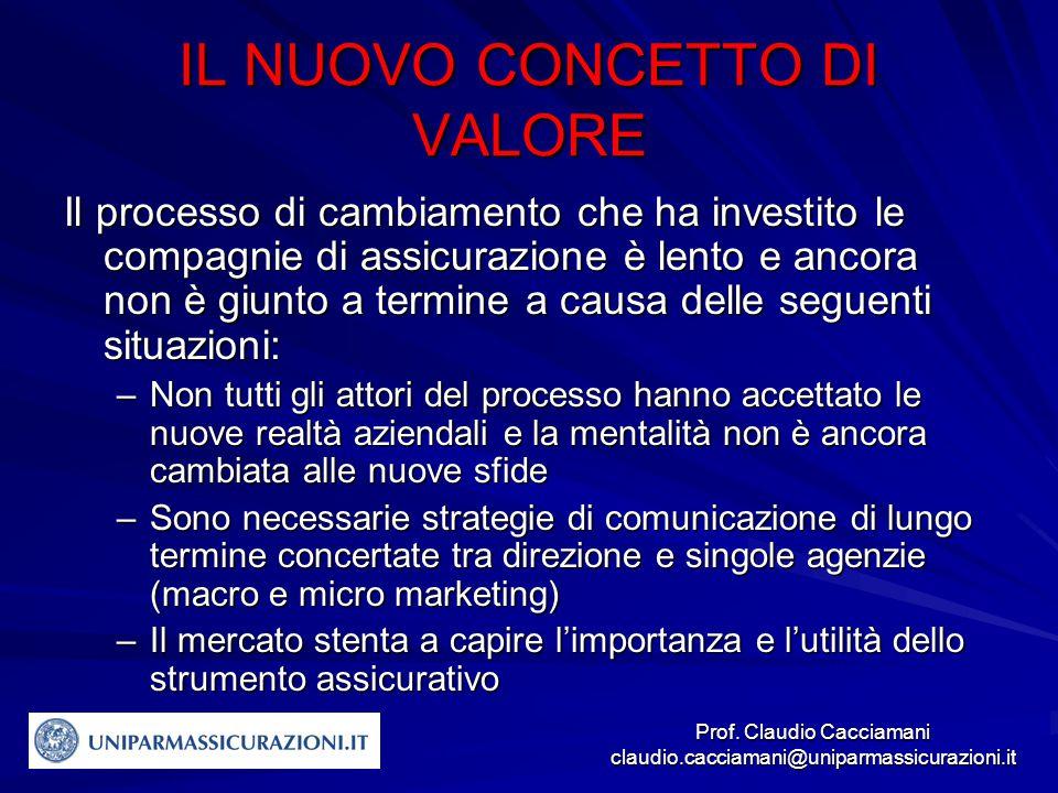 Prof. Claudio Cacciamani claudio.cacciamani@uniparmassicurazioni.it IL NUOVO CONCETTO DI VALORE Il processo di cambiamento che ha investito le compagn