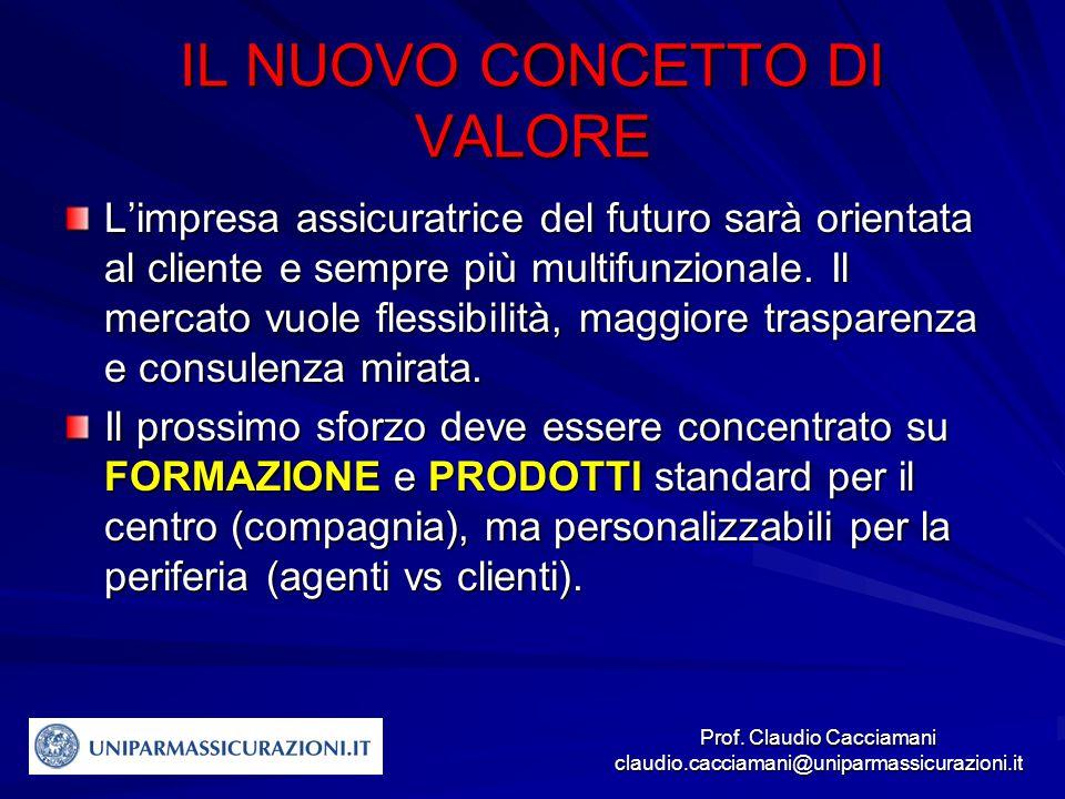 Prof. Claudio Cacciamani claudio.cacciamani@uniparmassicurazioni.it IL NUOVO CONCETTO DI VALORE L'impresa assicuratrice del futuro sarà orientata al c