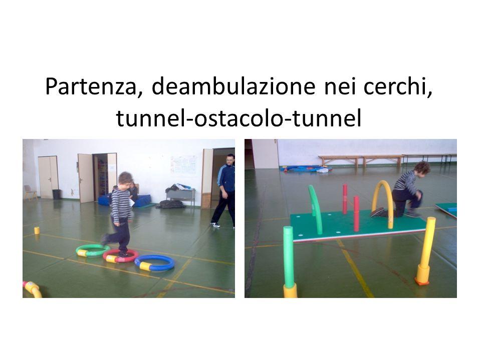 Partenza, deambulazione nei cerchi, tunnel-ostacolo-tunnel