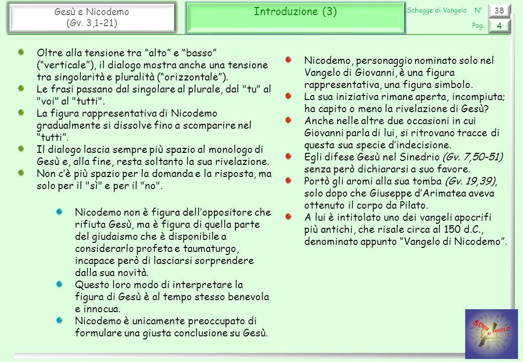 """38 Gesù e Nicodemo (Gv. 3,1-21) Introduzione (3) 4 Pag. Schegge di VangeloN° Oltre alla tensione tra """"alto"""" e """"basso"""" (""""verticale""""), il dialogo mostra"""