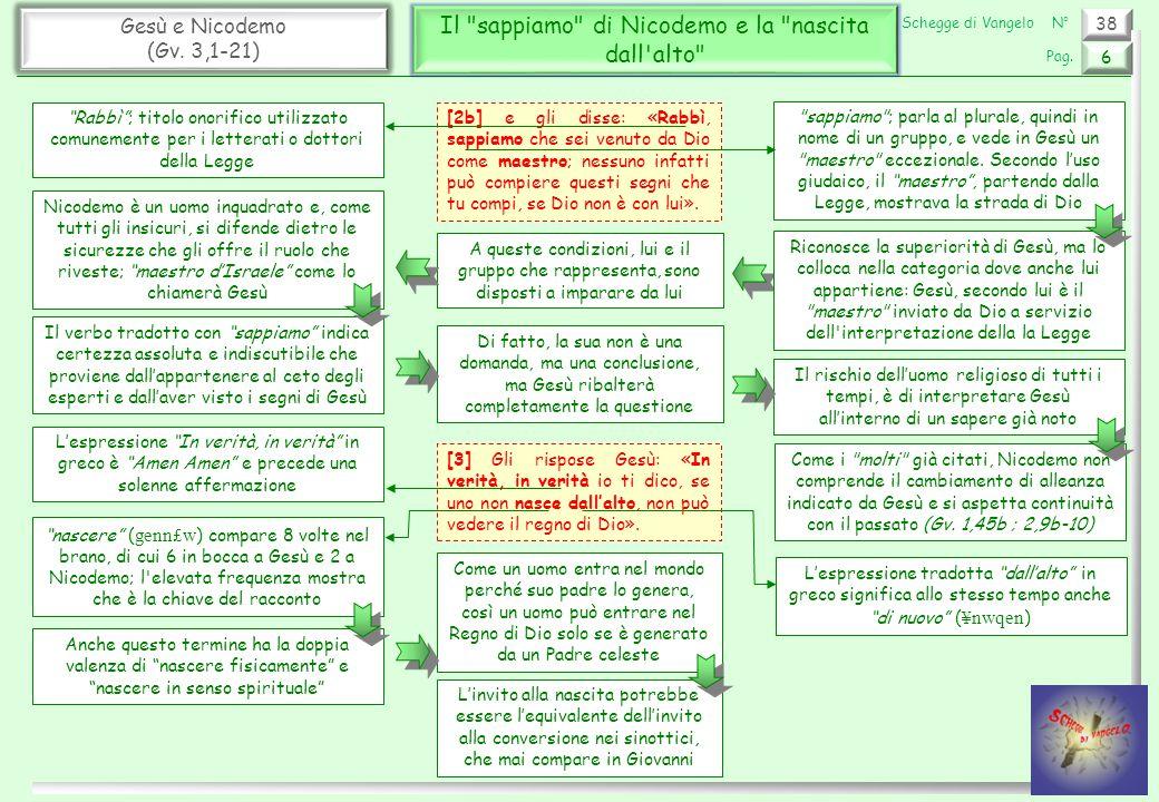 38 Gesù e Nicodemo (Gv. 3,1-21) Il
