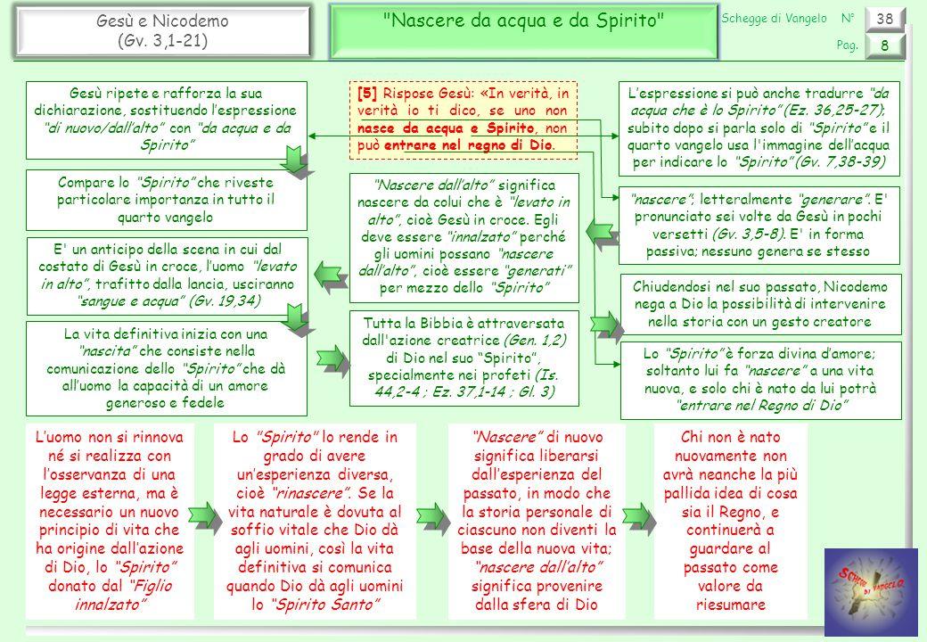 38 Gesù e Nicodemo (Gv. 3,1-21)