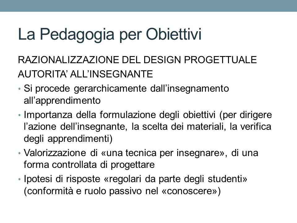 La Pedagogia per Obiettivi RAZIONALIZZAZIONE DEL DESIGN PROGETTUALE AUTORITA' ALL'INSEGNANTE Si procede gerarchicamente dall'insegnamento all'apprendimento Importanza della formulazione degli obiettivi (per dirigere l'azione dell'insegnante, la scelta dei materiali, la verifica degli apprendimenti) Valorizzazione di «una tecnica per insegnare», di una forma controllata di progettare Ipotesi di risposte «regolari da parte degli studenti» (conformità e ruolo passivo nel «conoscere»)