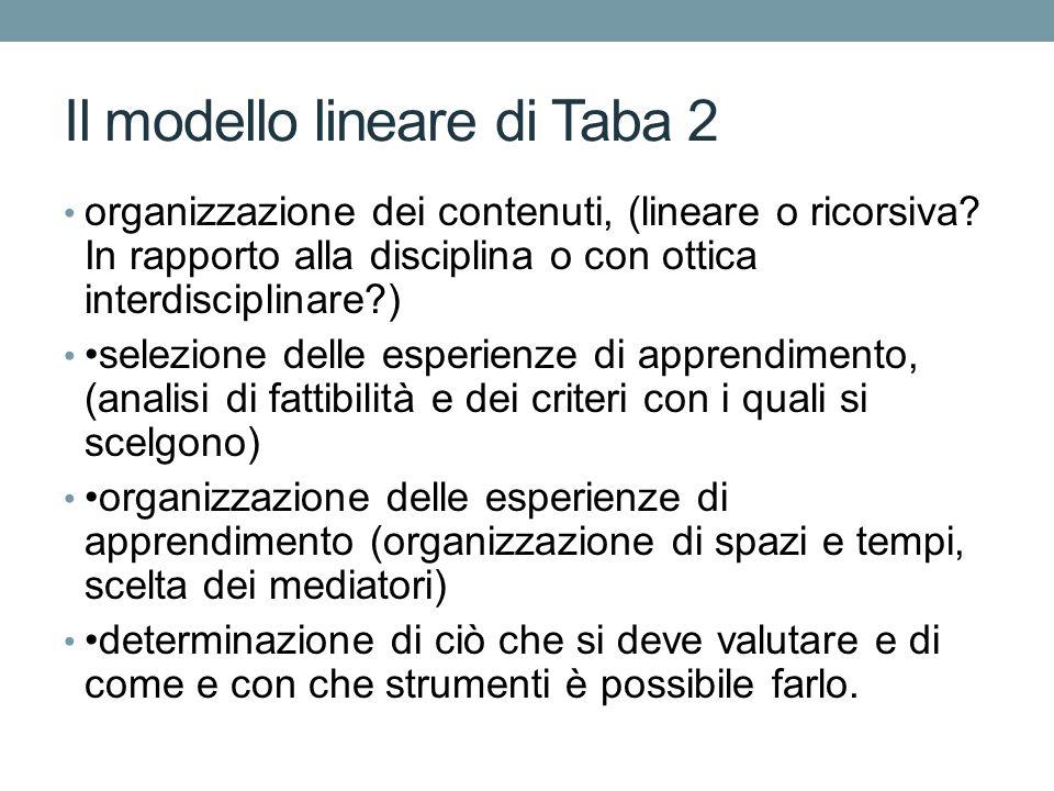 Il modello lineare di Taba 2 organizzazione dei contenuti, (lineare o ricorsiva.