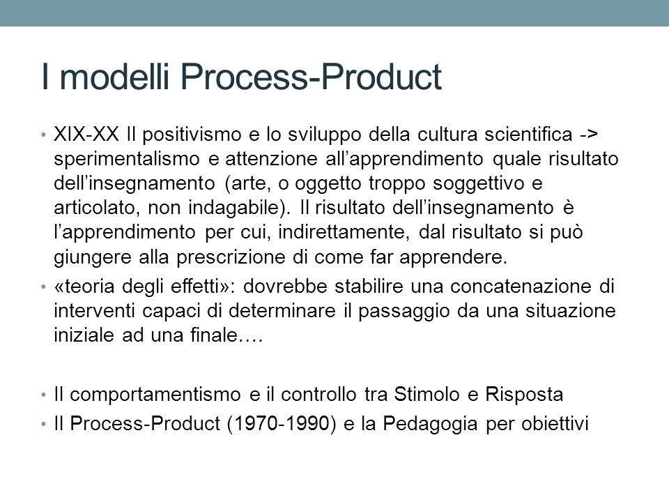 I modelli Process-Product XIX-XX Il positivismo e lo sviluppo della cultura scientifica -> sperimentalismo e attenzione all'apprendimento quale risultato dell'insegnamento (arte, o oggetto troppo soggettivo e articolato, non indagabile).