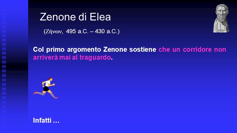 Col primo argomento Zenone sostiene che un corridore non arriverà mai al traguardo. Infatti … Zenone di Elea ( Ζήνων, 495 a.C. – 430 a.C.)