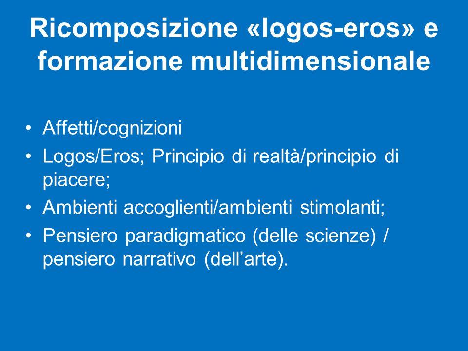 Ricomposizione «logos-eros» e formazione multidimensionale Affetti/cognizioni Logos/Eros; Principio di realtà/principio di piacere; Ambienti accoglien