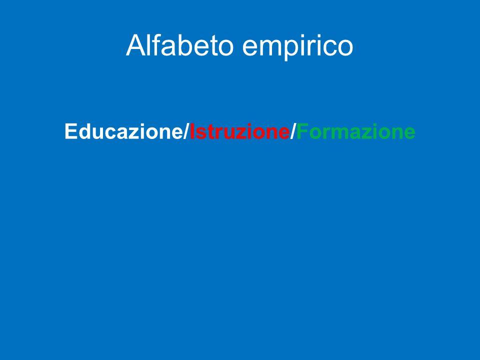 Alfabeto empirico Educazione/Istruzione/Formazione