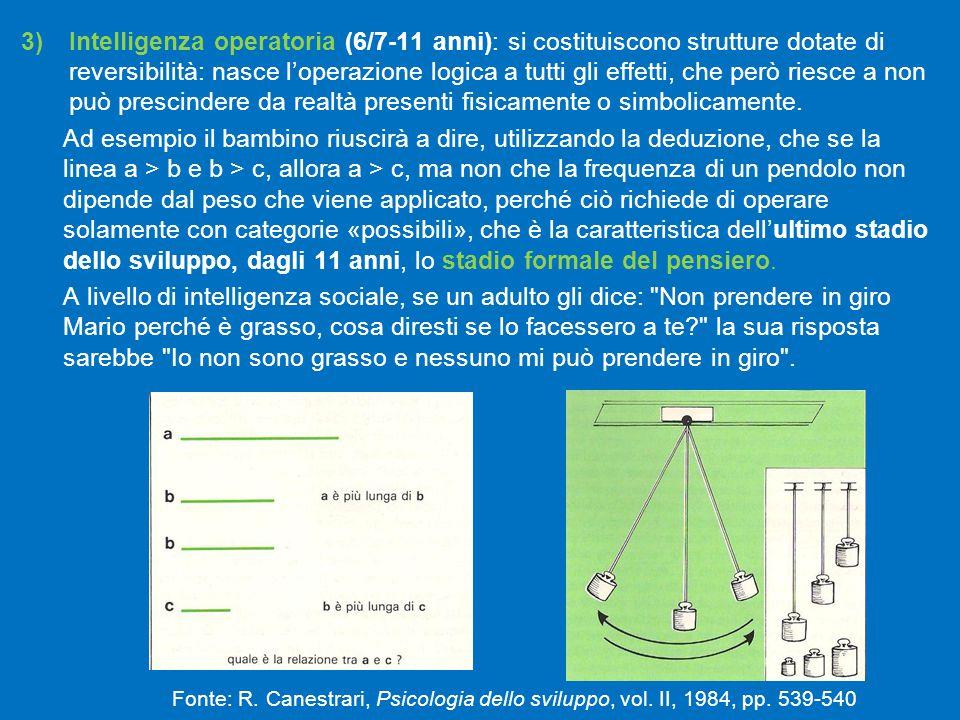 3)Intelligenza operatoria (6/7-11 anni): si costituiscono strutture dotate di reversibilità: nasce l'operazione logica a tutti gli effetti, che però r