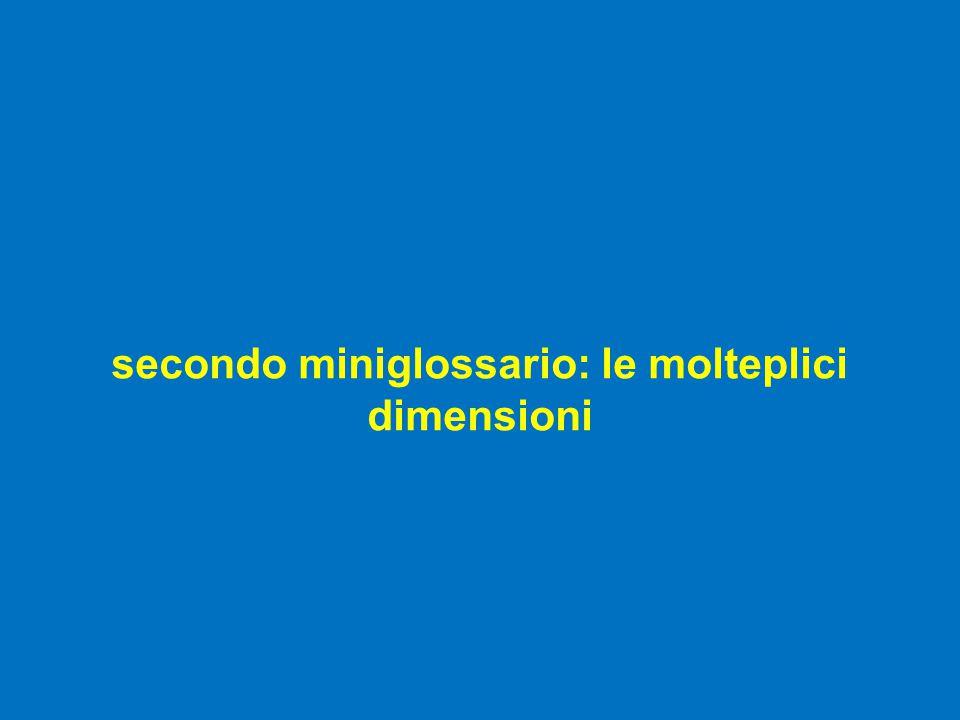 secondo miniglossario: le molteplici dimensioni