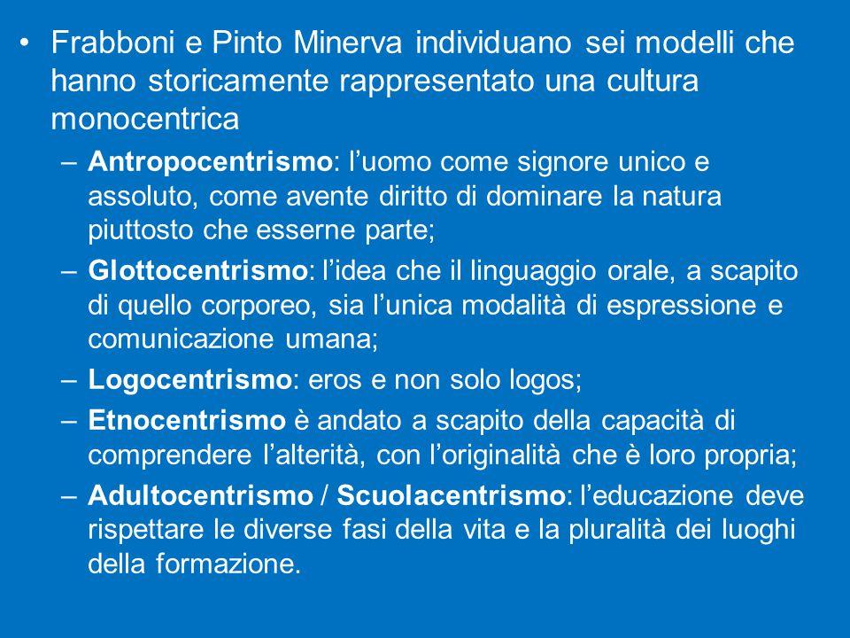 Frabboni e Pinto Minerva individuano sei modelli che hanno storicamente rappresentato una cultura monocentrica –Antropocentrismo: l'uomo come signore